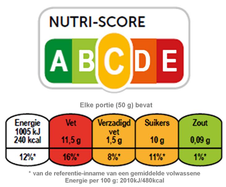 2019-04-23 Voedsel label no2